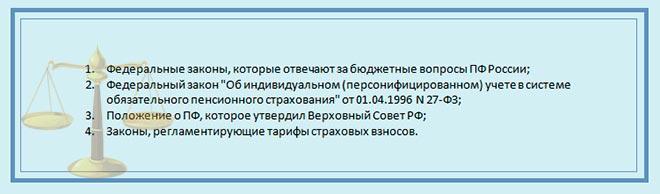 Структура Пенсионного фонда РФ